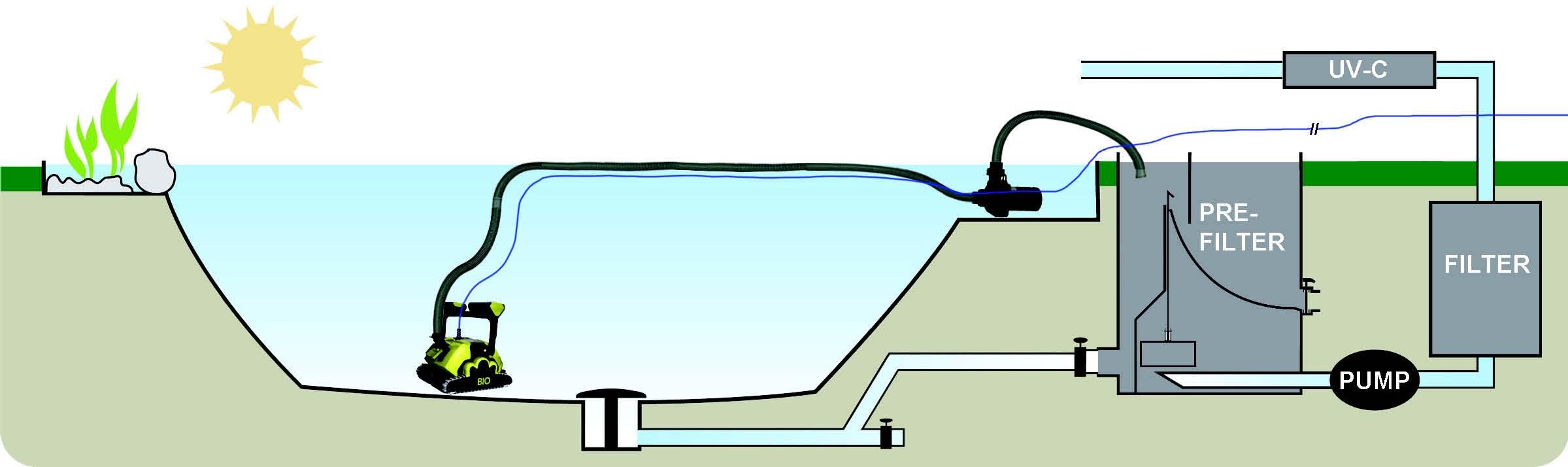 aspirateur lectrique c est le meilleur robot de piscine. Black Bedroom Furniture Sets. Home Design Ideas